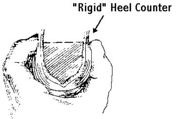 How to Evaluate Shoes: stable shoes heel counter